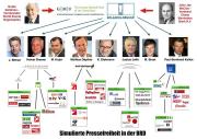 Volker Pispers: Wem gehören die Medien? (Und wer ist heute die vierte Macht?)