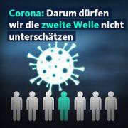 """Corona, die sogenannte """"zweite Welle"""""""